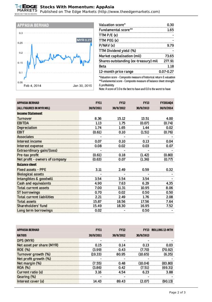 Stock on Momentum_AppAsia_The Edge2
